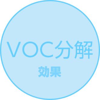 VOC分解効果
