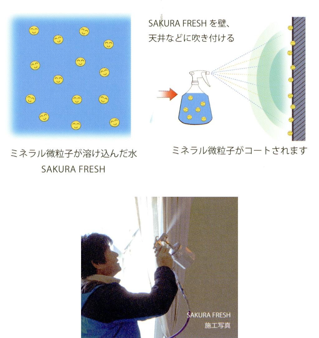 サクラフレッシュの施工方法