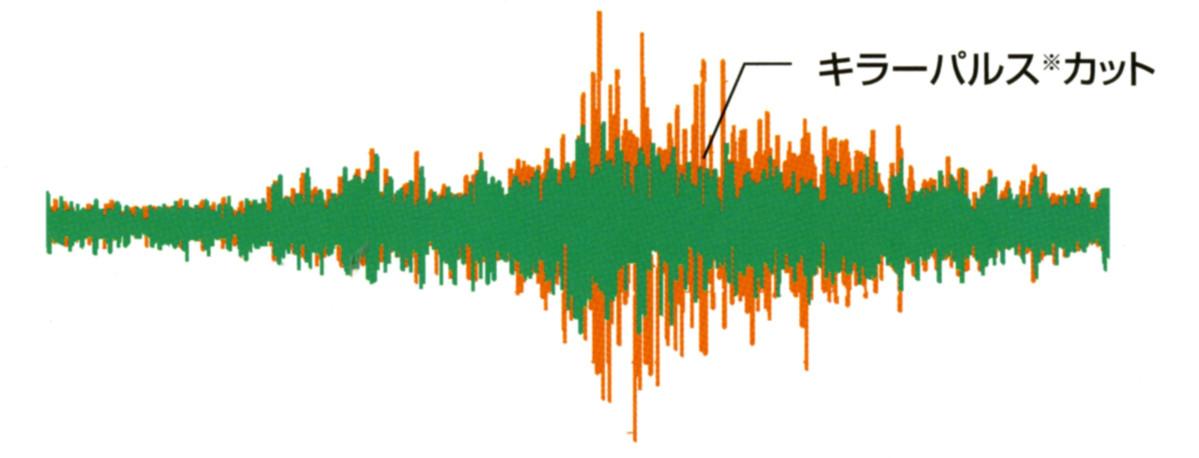 キラーパルスのイメージ図