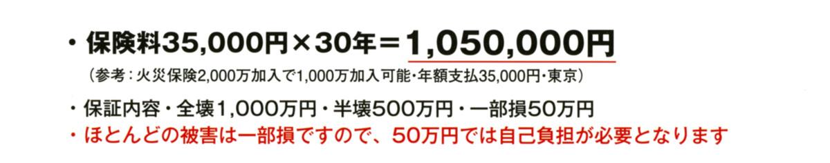 地震保険の料金